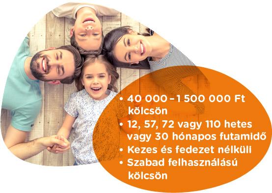 554x393-kolcsoneinkrol-1-provident-2019
